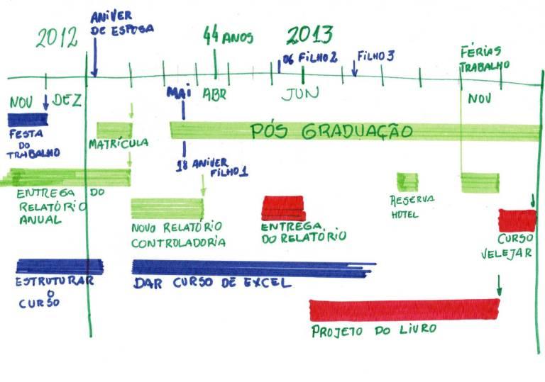 Planejamento 2013 - 3